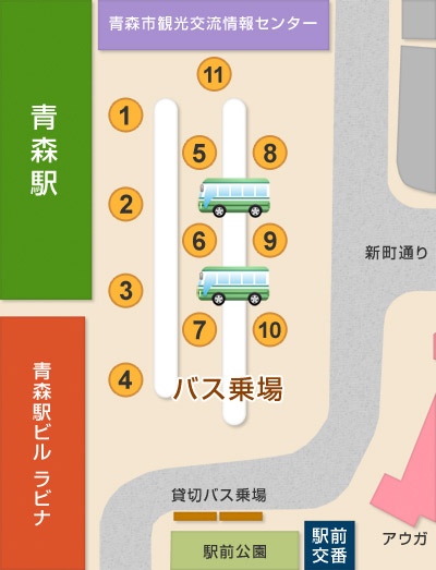 青森駅前バス乗り場