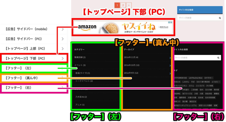 ウィジェット配置位置(PCサイト下部)