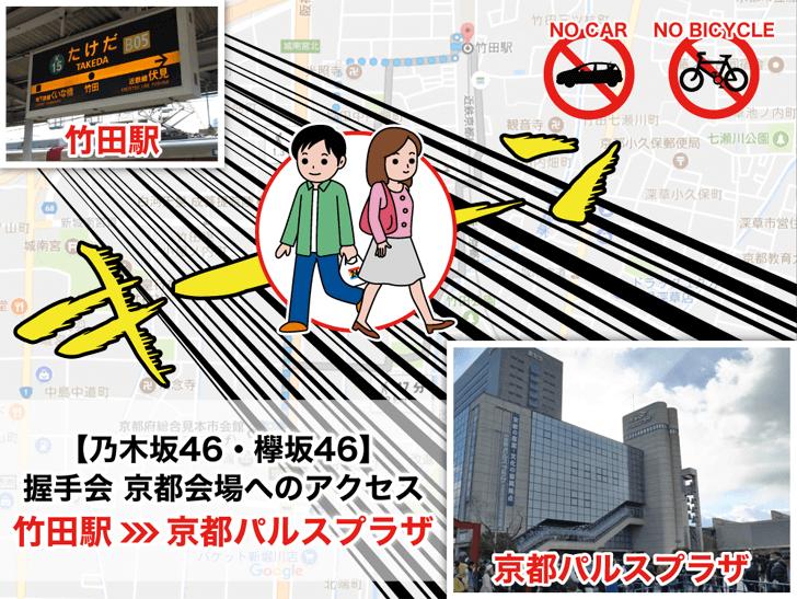 竹田駅から京都パルスプラザへの行き方