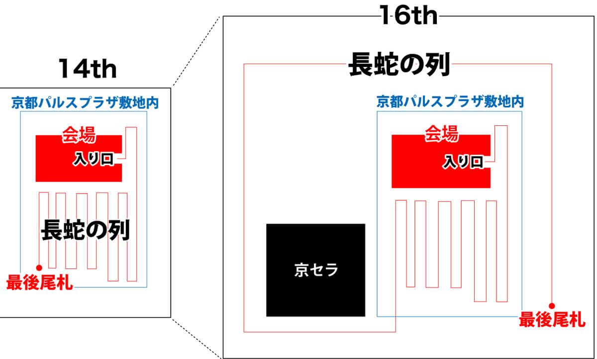 14th_16thの行列比較