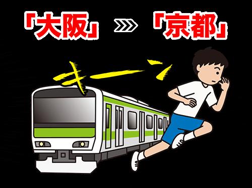 大阪〜京都