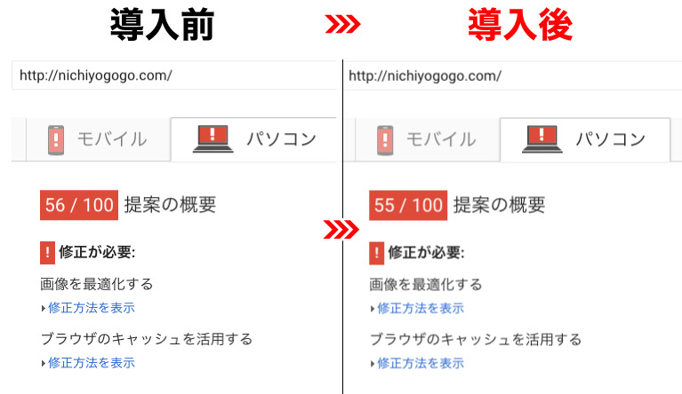 youtubespeedload導入前後_PCの表示速度比較2