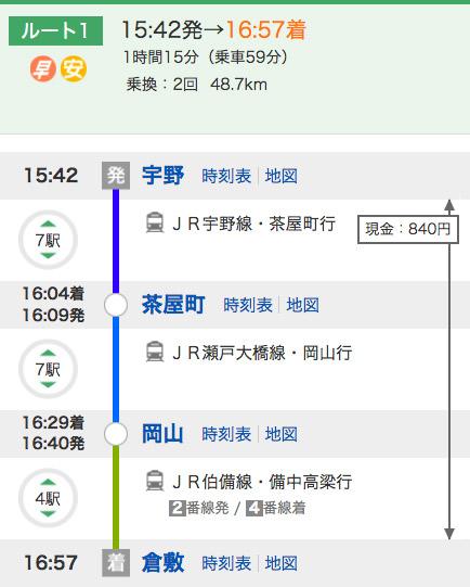 宇野〜倉敷_電車の時刻表