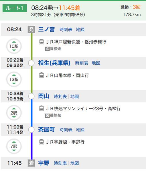 三ノ宮駅から宇野駅