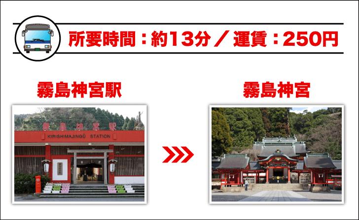 霧島神宮駅から霧島神宮_バスで行った場合の所要時間と運賃