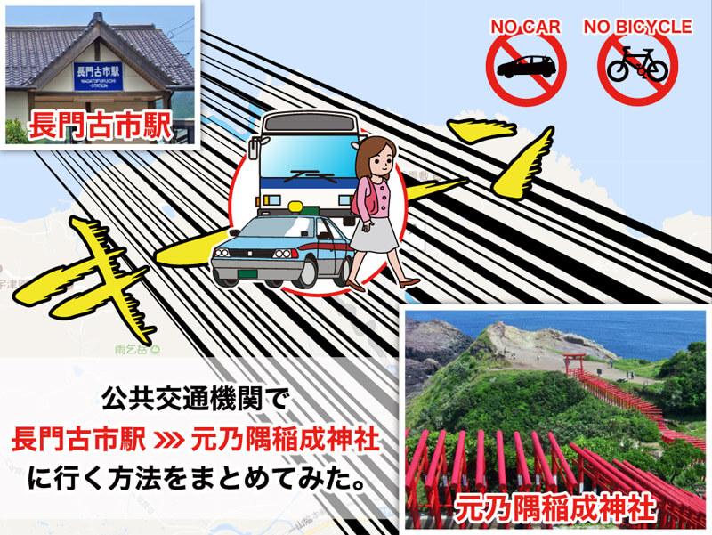 「長門古市駅」から「元乃隅稲成神社」への行き方