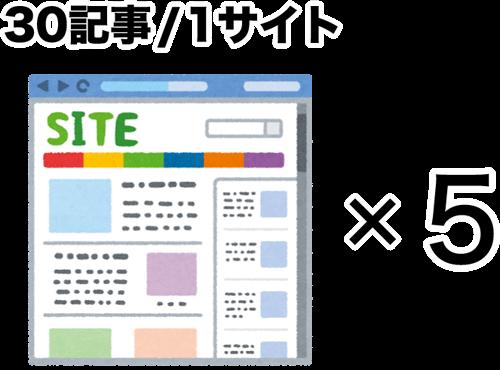 中規模サイト