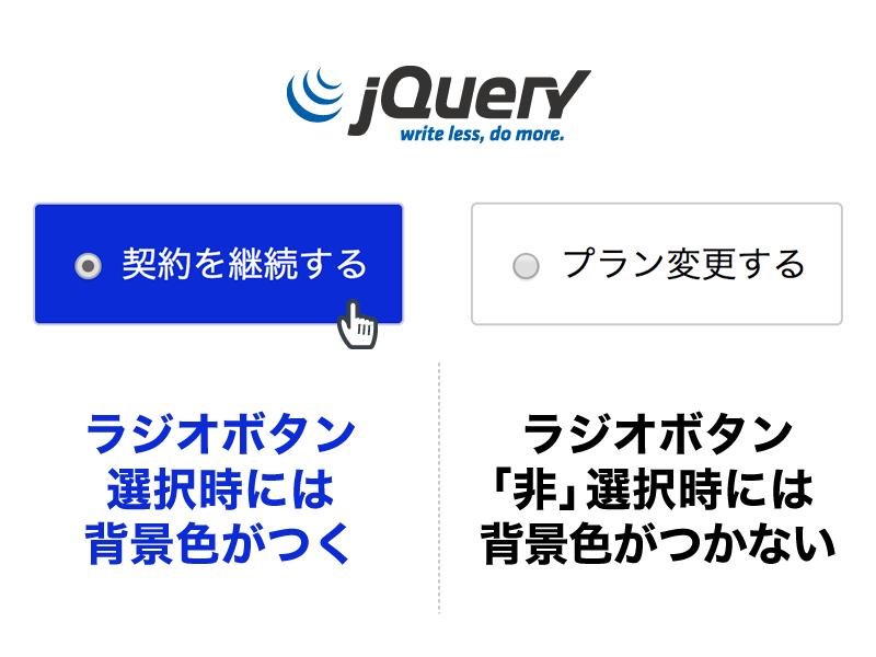 ラジオボタン選択時に背景色を変える方法(非選択時には色がつかない)【jQuery】