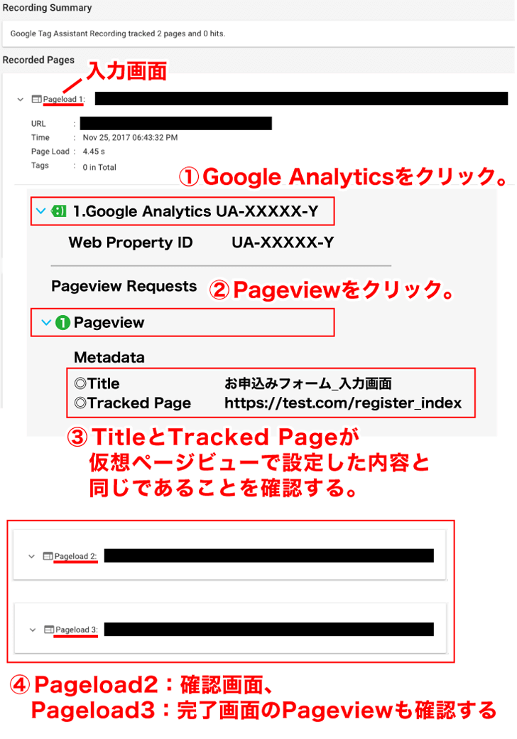 metadate内のpageviewを確認。