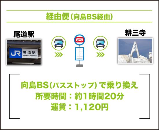 経由便(向島BS経由)