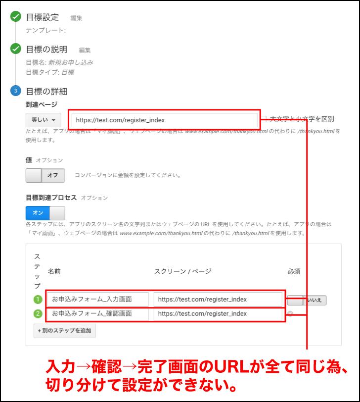 同一URLの為、到達プロセスの設定ができない