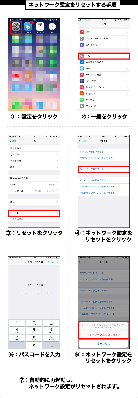 iPhoneのネットワーク設定をリセットする手順
