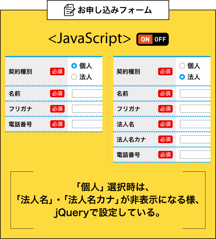 javascriptがonの時。