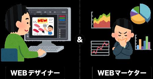 WEBデザイナー 兼 WEBマーケター
