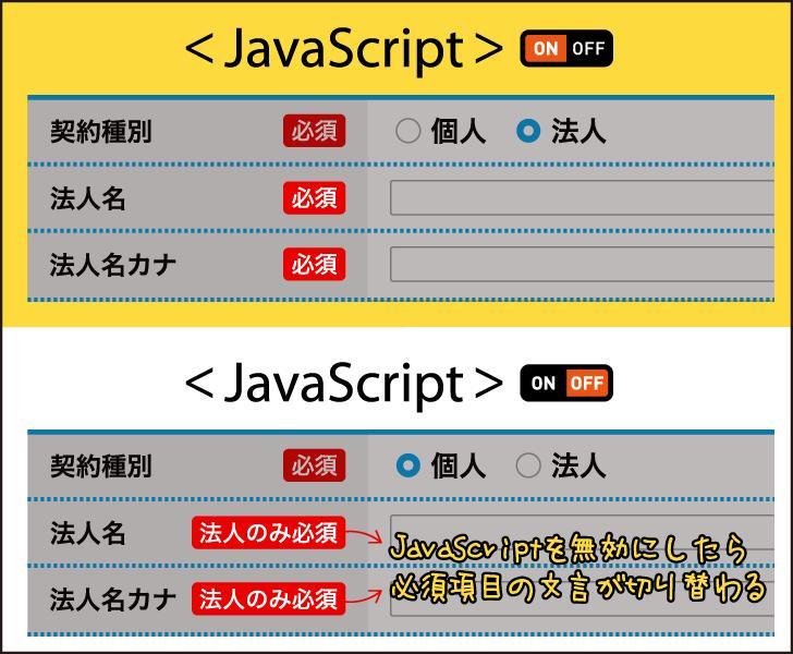 JS有効/無効でフォームの必須項目の文言を切り替える方法【JavaScript】