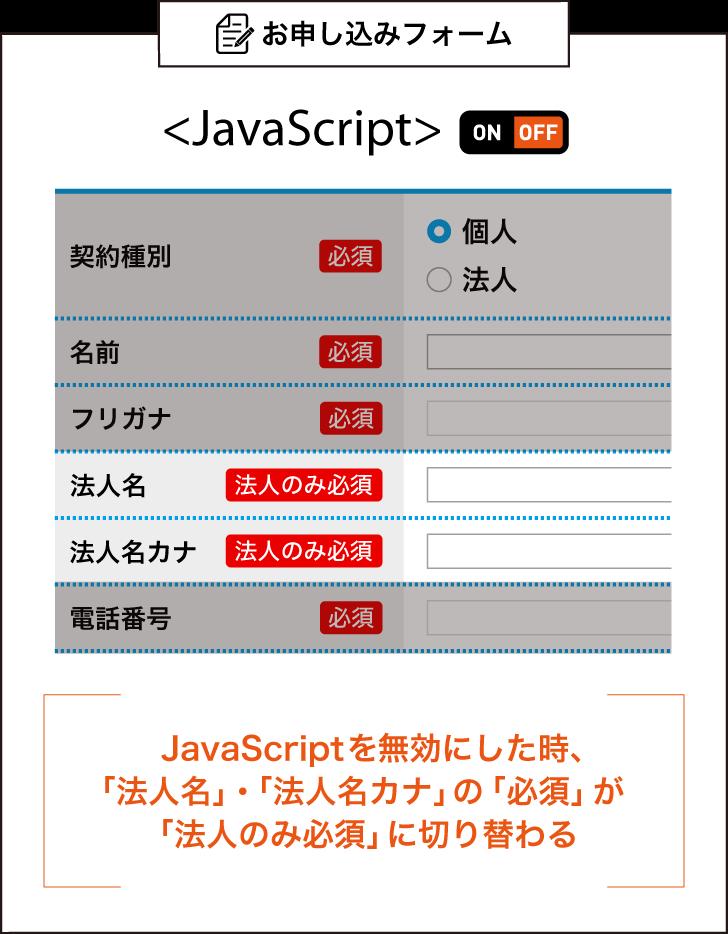 javascriptがoffの時、必須項目名を切り替える