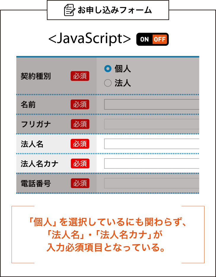 javascriptがoffの時の問題点