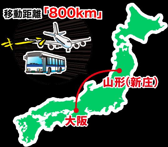 大阪から山形・新庄への移動距離は約800km