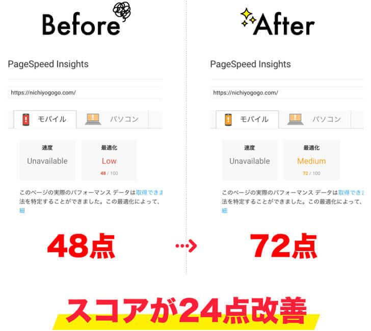 コンテンツキャッシュ機能導入前後でモバイルのPageSpeed Insightsのスコアがどう変わったのかを比較