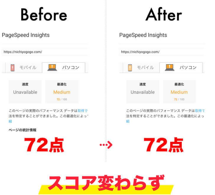 コンテンツキャッシュ機能導入前後でパソコンのPageSpeed Insightsのスコアがどう変わったのかを比較