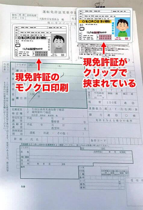 運転免許証更新申請書