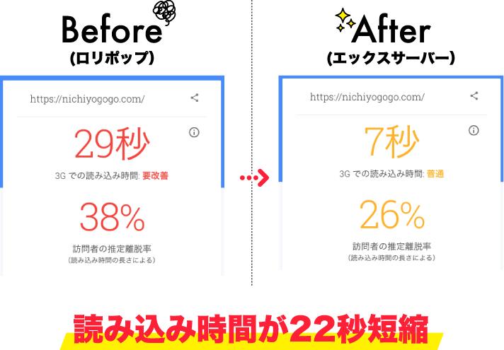 TestMySiteのモバイル比較
