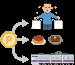 Osaka Pointの利用方法
