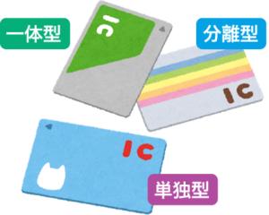 PITaPaカードの種類