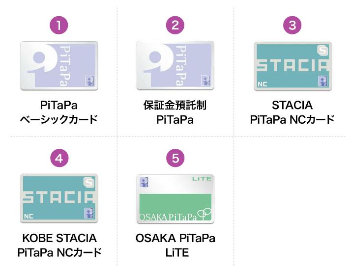 単独型(クレカ機能無し)のPiTaPaカードの全種類