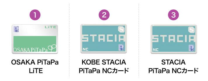 クレカ機能無しでポイントが付与されるPiTaPaカードの種類
