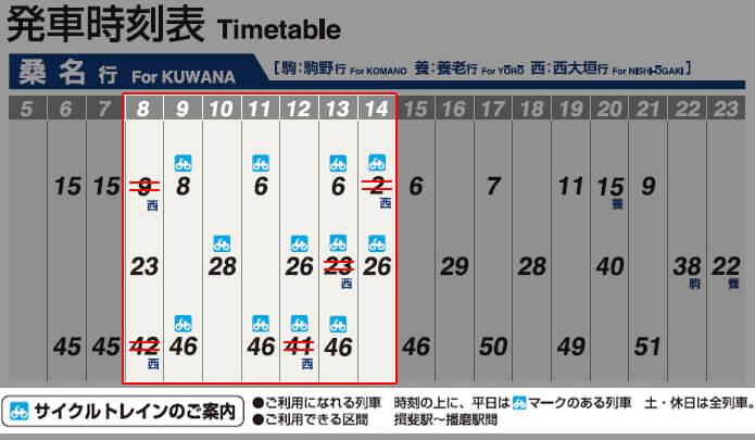 大垣駅からの発車時刻表