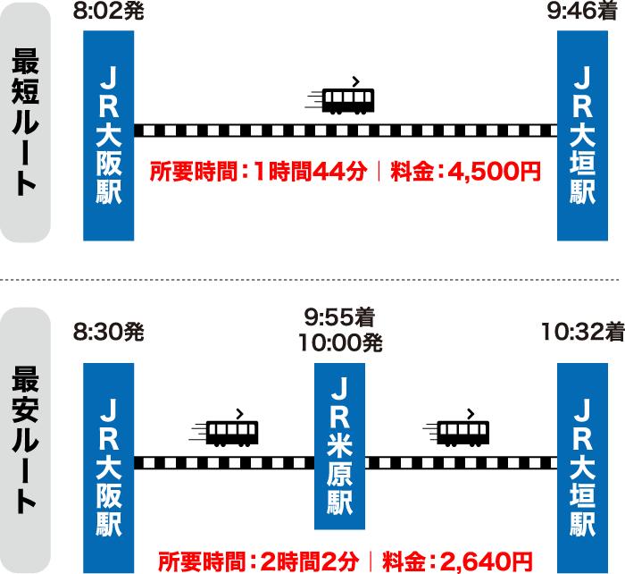 大阪駅から大垣駅への行き方・アクセス方法|所要時間・乗換・運賃まとめ