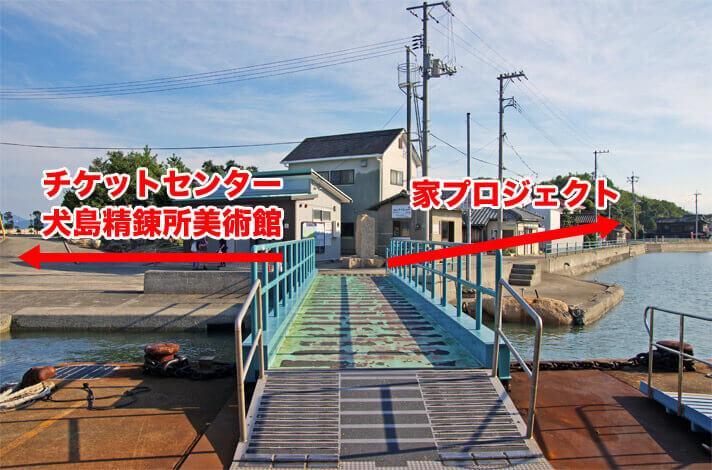 犬島港の波止場を背にした位置関係