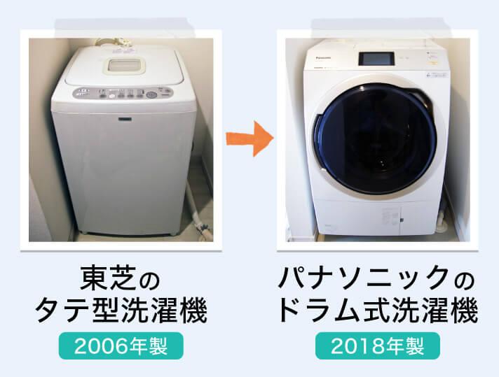 東芝のタテ型洗濯機からパナソニックのドラム式洗濯機に買い換え