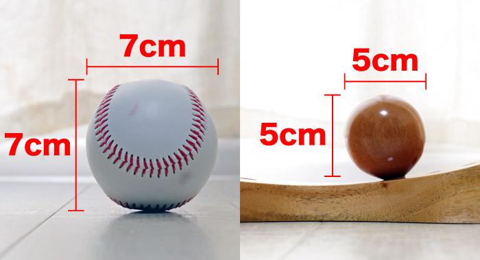肩こり・腰痛を解消するマッサージ器具「骨盤職人」|骨盤職人の球体と野球ボールの大きさを比較