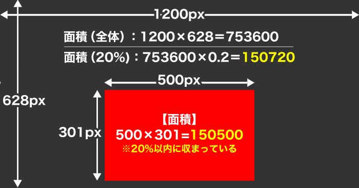 レスポンシブディスプレイ広告の推奨画像サイズは「1200×628」。総面積は753600。そのため、文字が占める割合は最大で150720になる。