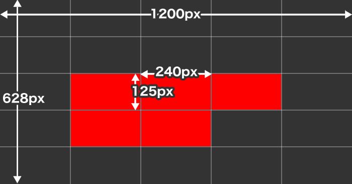レスポンシブディスプレイ広告の推奨画像サイズは「1200×628」。画像を5×5のマス目に分割。