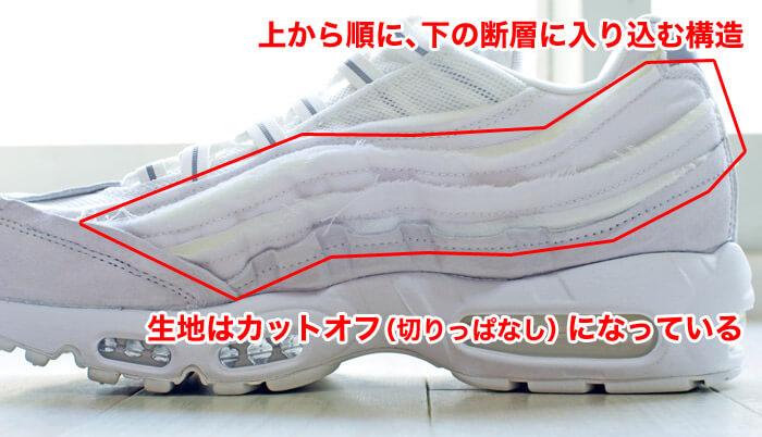 COMME des GARCONS(コム・デ・ギャルソン)× Nike(ナイキ)のコラボレーション スニーカー「Air Max 95(エアマックス 95)」|特徴その2