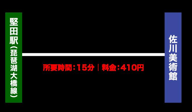 JR堅田駅から佐川美術館への行き方・アクセス方法|所要時間・乗換・運賃まとめ