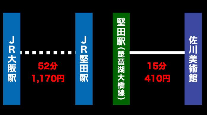 大阪駅から滋賀・佐川美術館への行き方・アクセス方法|所要時間・乗換・運賃まとめ
