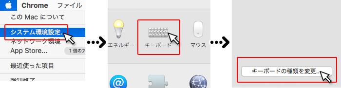 「システム環境設定 > キーボード」の「キーボードの種類を変更」ボタンをクリックしているスクリーンショット