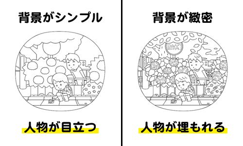 よつばと!原画展 in 宝塚市立手塚治虫記念館|背景がシンプルだと人物が目立つ。背景が緻密だと人物が目立たなくなる。
