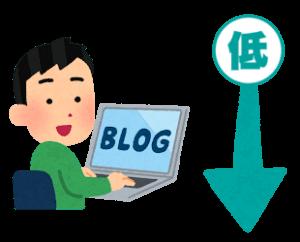 2021年はブログの優先順位を下げる
