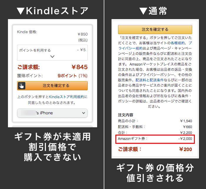 Kindle(キンドル)ストアと通常(Amazonストア)の注文画面の違い