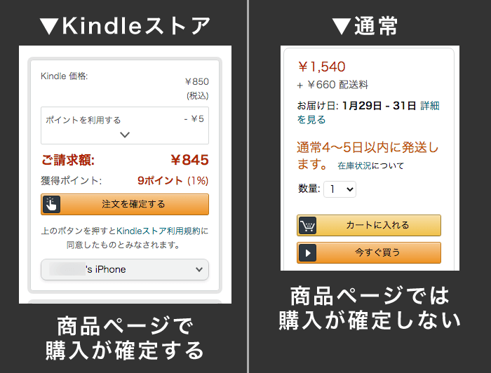 Kindle(キンドル)ストアと通常(Amazonストア)の購入フローの違い