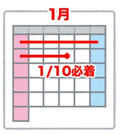 【ふるさと納税】12月31日に手続きをして、ワンストップ特例の申請期限(1月10日)に間に合うのかを検証。|申請書類は1/10必着