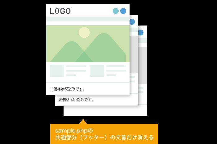 【HTMLサイト】インクルード(include)を使い、共通化している箇所の文言を特定のページだけ消すイメージ
