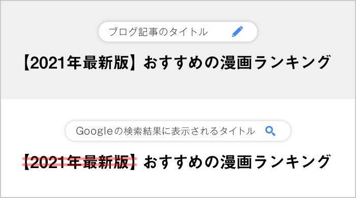 ブログ記事のタイトルとGoogleの検索結果に表示されるタイトル、2つのタイトルの差分(違い)を確認する方法